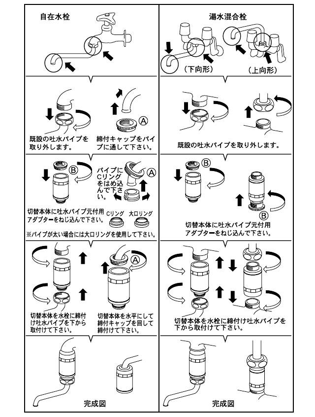 ニューサン君【各種水栓取付方法】2