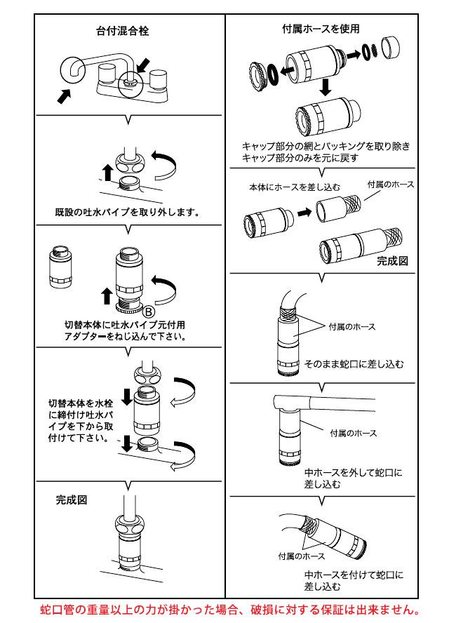 ニューサン君【各種水栓取付方法】3