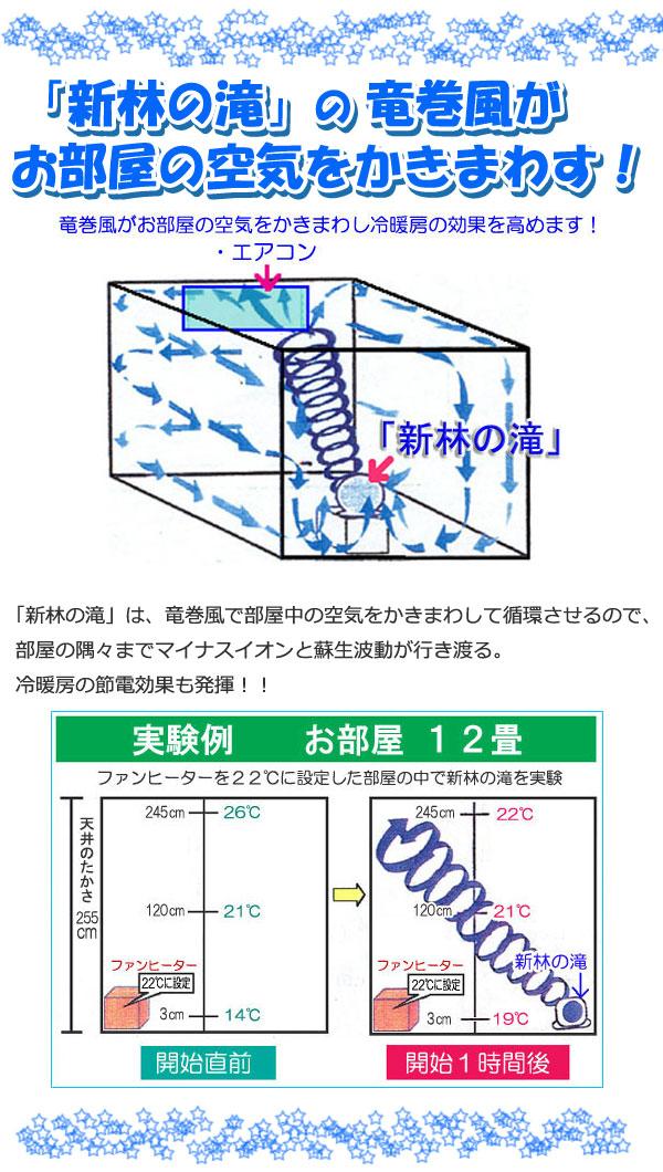 新林の滝7